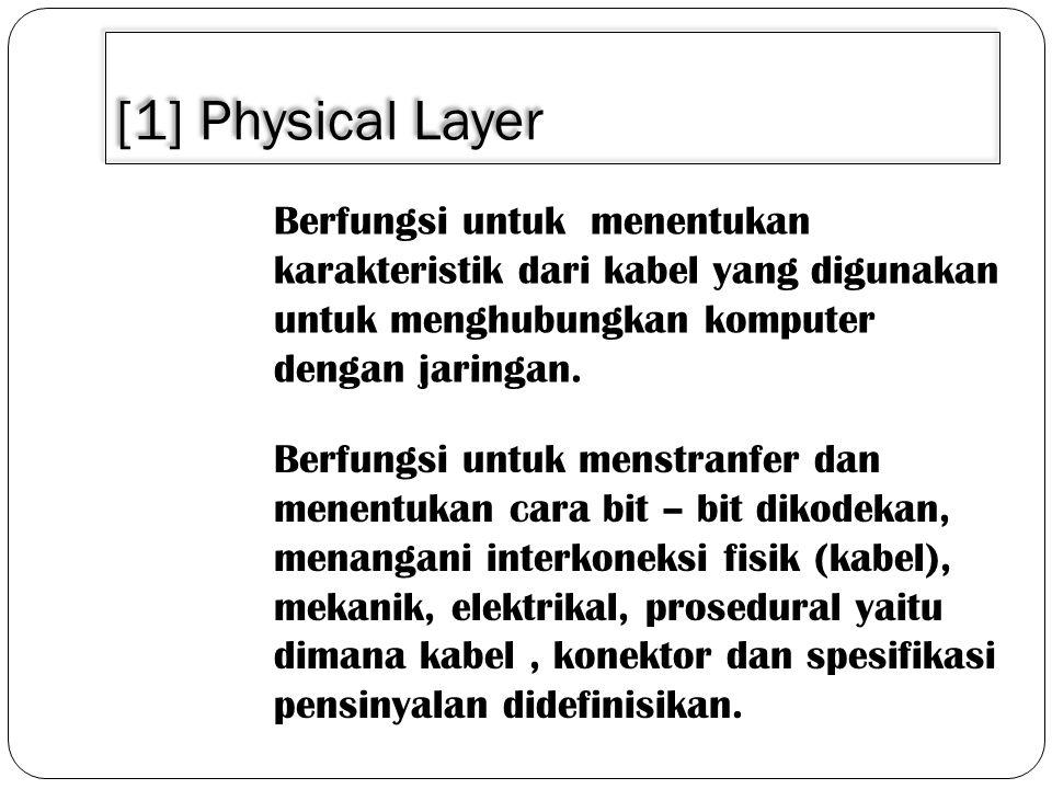3/30/2011 [1] Physical Layer. Berfungsi untuk menentukan karakteristik dari kabel yang digunakan untuk menghubungkan komputer dengan jaringan.